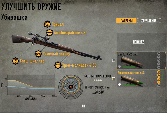 прокачка снайперской винтовки