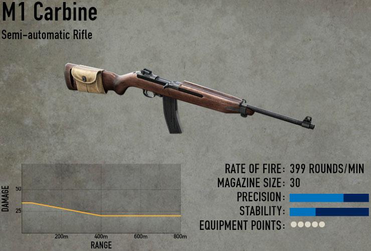 16_M1_Carbine_data